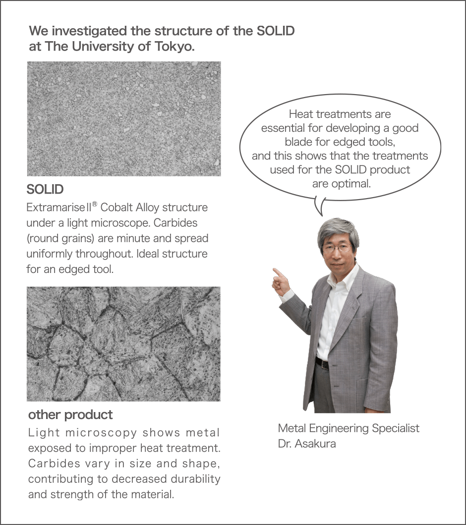 We investigated the structure of the SOLID  at The University of Tokyo.